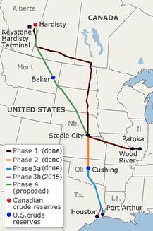 Keystone Pipeline plan